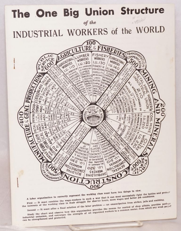 The one big union structure of the Industrial Workers of the World. Industrial Workers of the World.