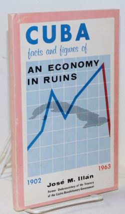 Cuba: facts and figures of an economy in ruins. José M. Illán