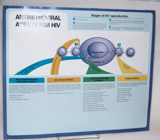Antiretroviral Agents for HIV [chart]